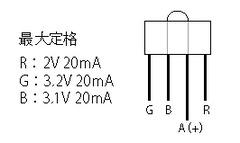 キースイッチ用RGBLED