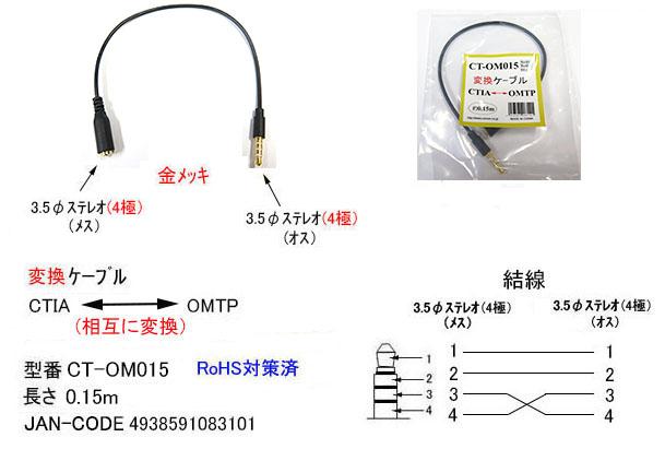 CT-OM015