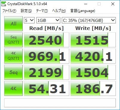 CDM 950 Pro