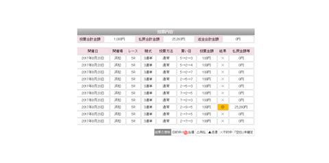 浜松5R01