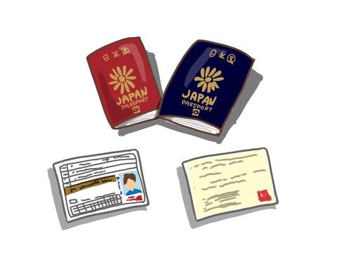 風俗で働くために必要な身分証明書 免許証やパスポート等