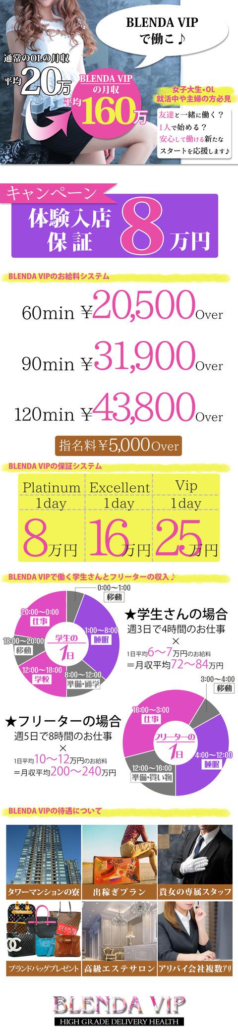 CLUB BLENDA VIP(クラブブレンダ ビップ) 求人内容詳細