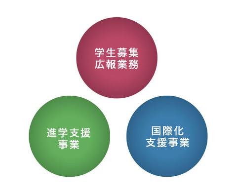 事業紹介ページ_ラフ案_