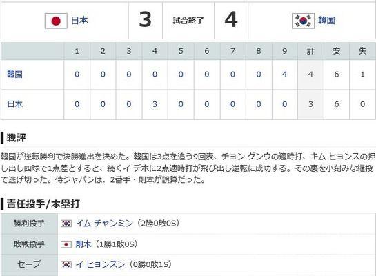 【プレミア12】日本3-4韓国 継投失敗9回に4失点逆転負け