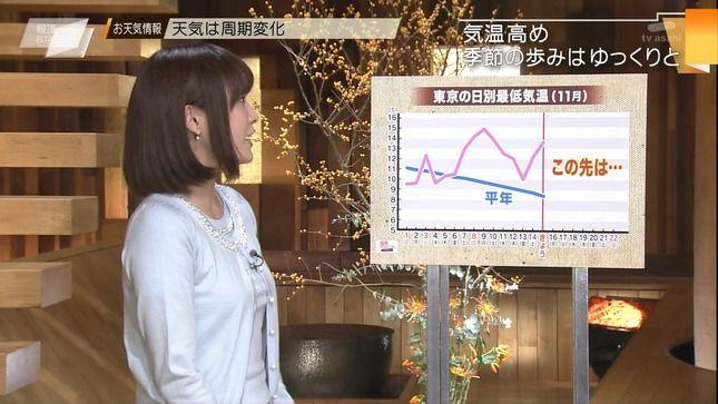 久冨慶子アナ 報道ステーションSUNDAY おかずのクッキング