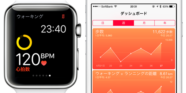 AppleWatchヘルスケア00