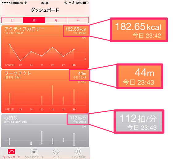 AppleWatchヘルスケア11