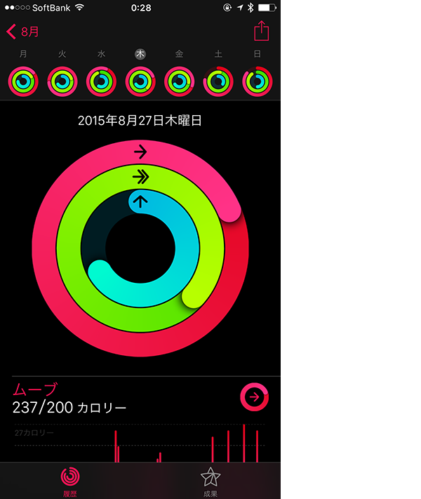 AppleWatchのススメ05