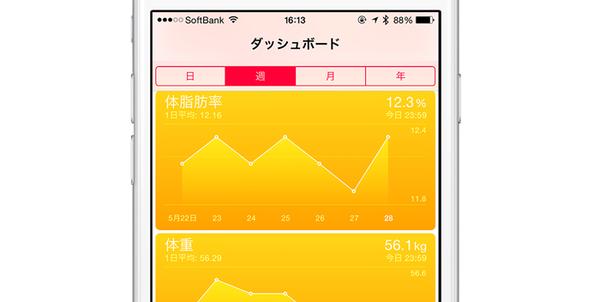 iPhoneヘルスケアアプリ01