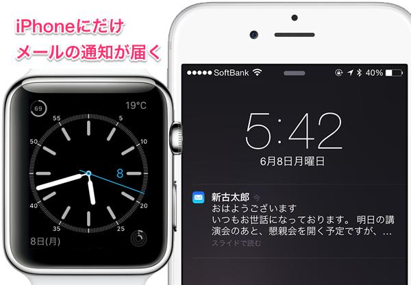 AppleWatchメール通知case2_092