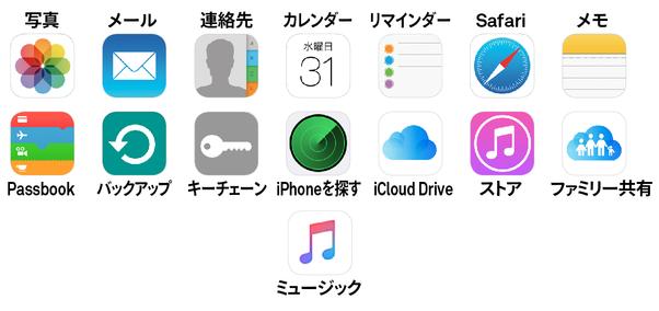 iCloud基本02a