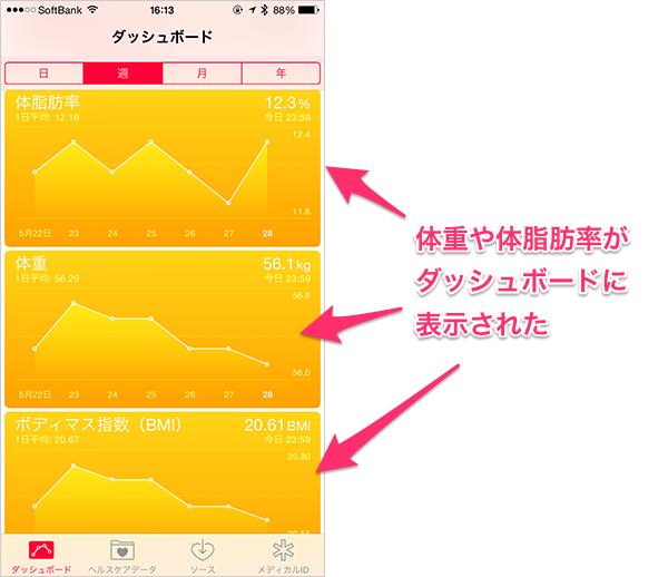 iPhoneヘルスケアアプリ14
