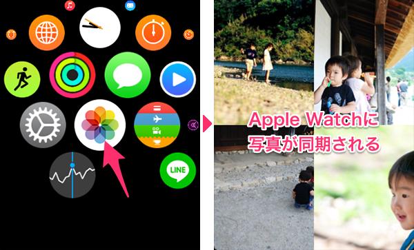 AppleWatch写真共有09