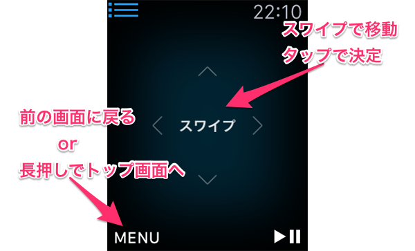 AppleWatchRemote18