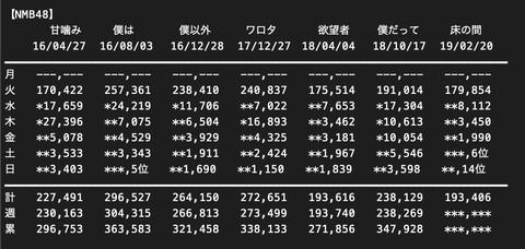 スクリーンショット 2019-02-25 18.37.39