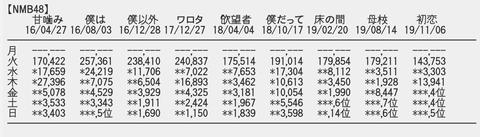 スクリーンショット 2019-11-11 18.32.32