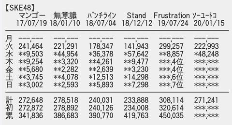 スクリーンショット 2020-01-16 18.31.31