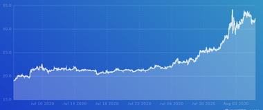20200805 仮想通貨1