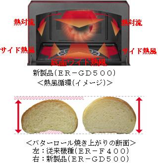 東芝オーブンレンジ02