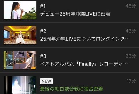 安室奈美恵紅白舞台裏密着!17分39秒