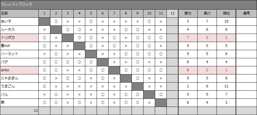 result30-5_14