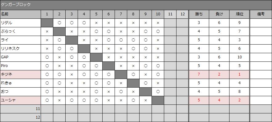 result30-5_02
