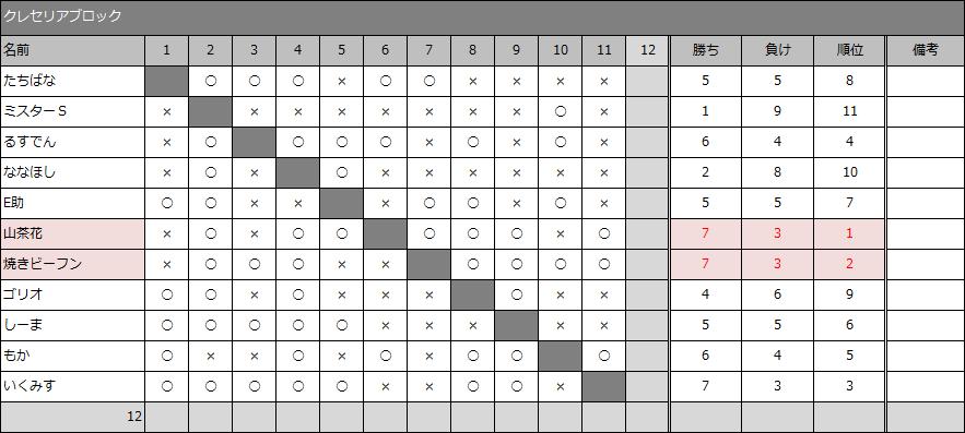 result30-5_08