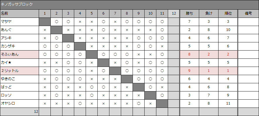 result30-5_13