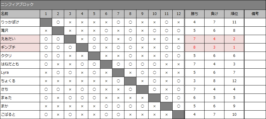 result30-5_12