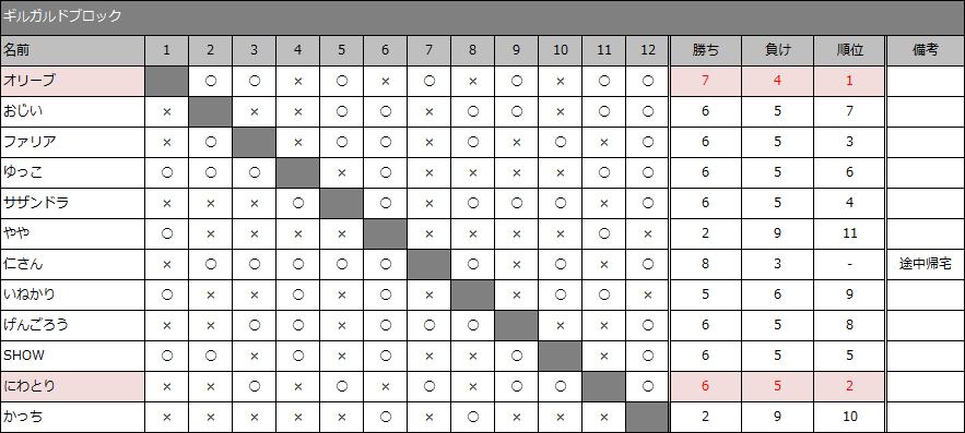 result30-5_07