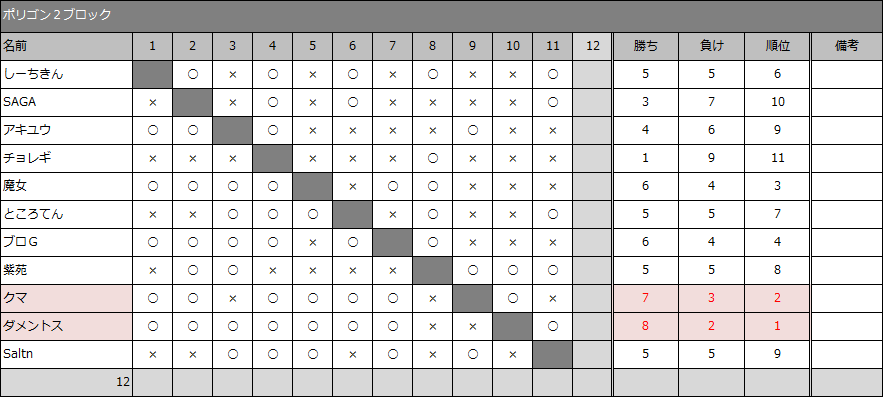 result30-5_15