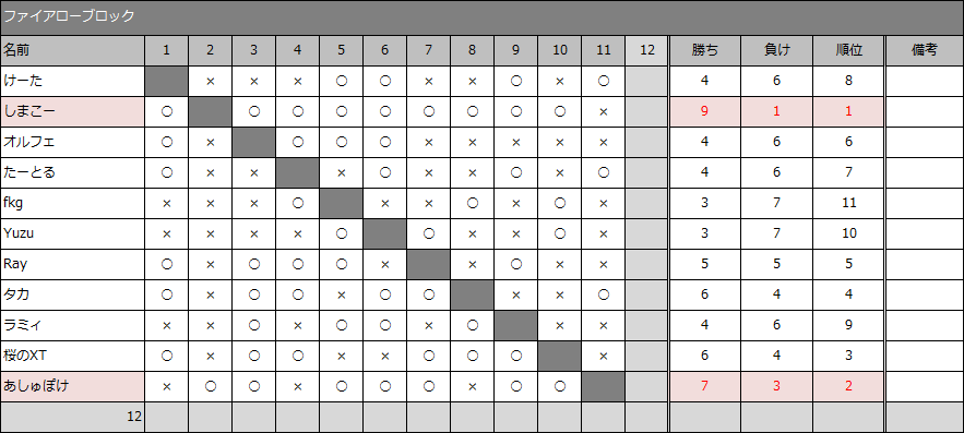 result30-5_11