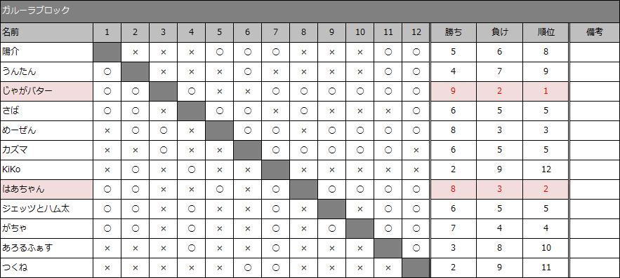 result30-5_01
