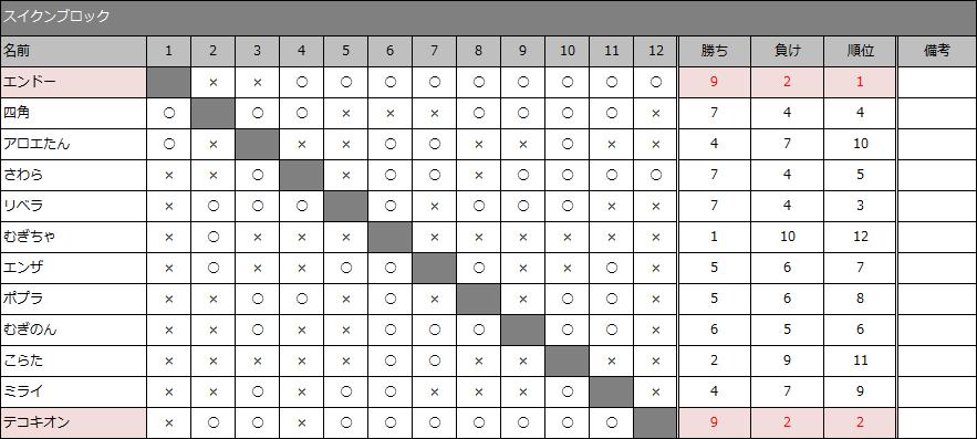 result30-5_04
