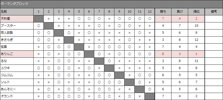 result30-5_03