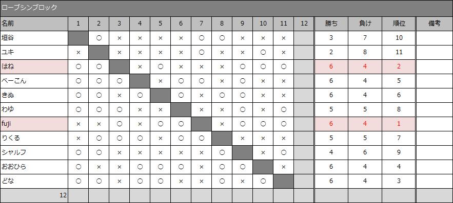 result30-5_16