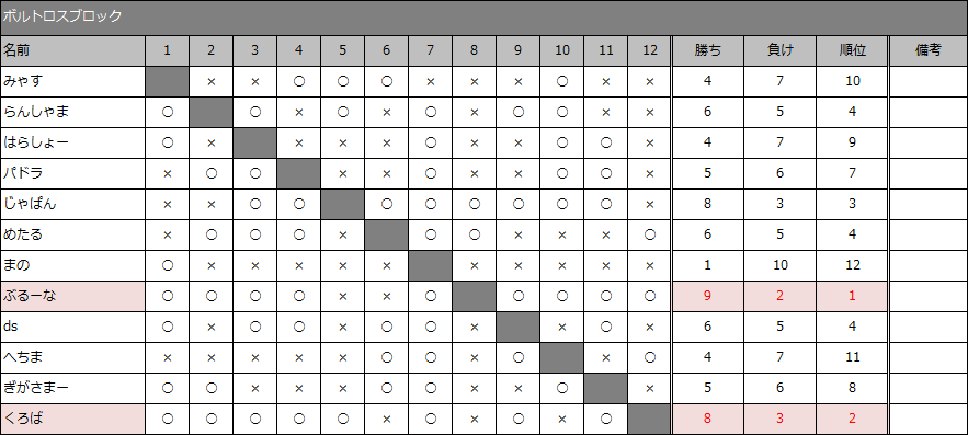 result30-5_06
