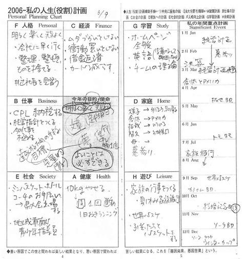 06MT_A人生計画