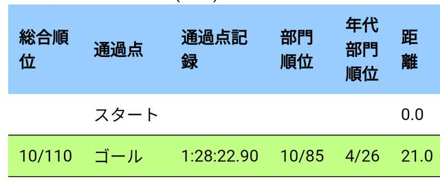 Screenshot_20190210-121805~2