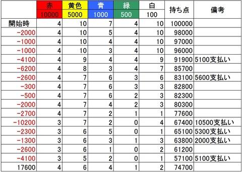 2014-2-17_3-41-38
