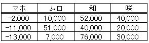 Baidu IME_2013-3-1_21-59-55