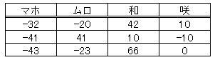Baidu IME_2013-3-1_21-52-39