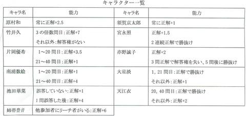 2014-3-31_16-22-9