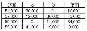 Baidu IME_2013-3-1_22-16-3