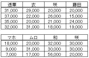 Baidu IME_2013-3-2_0-14-13