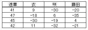 Baidu IME_2013-3-1_22-14-48