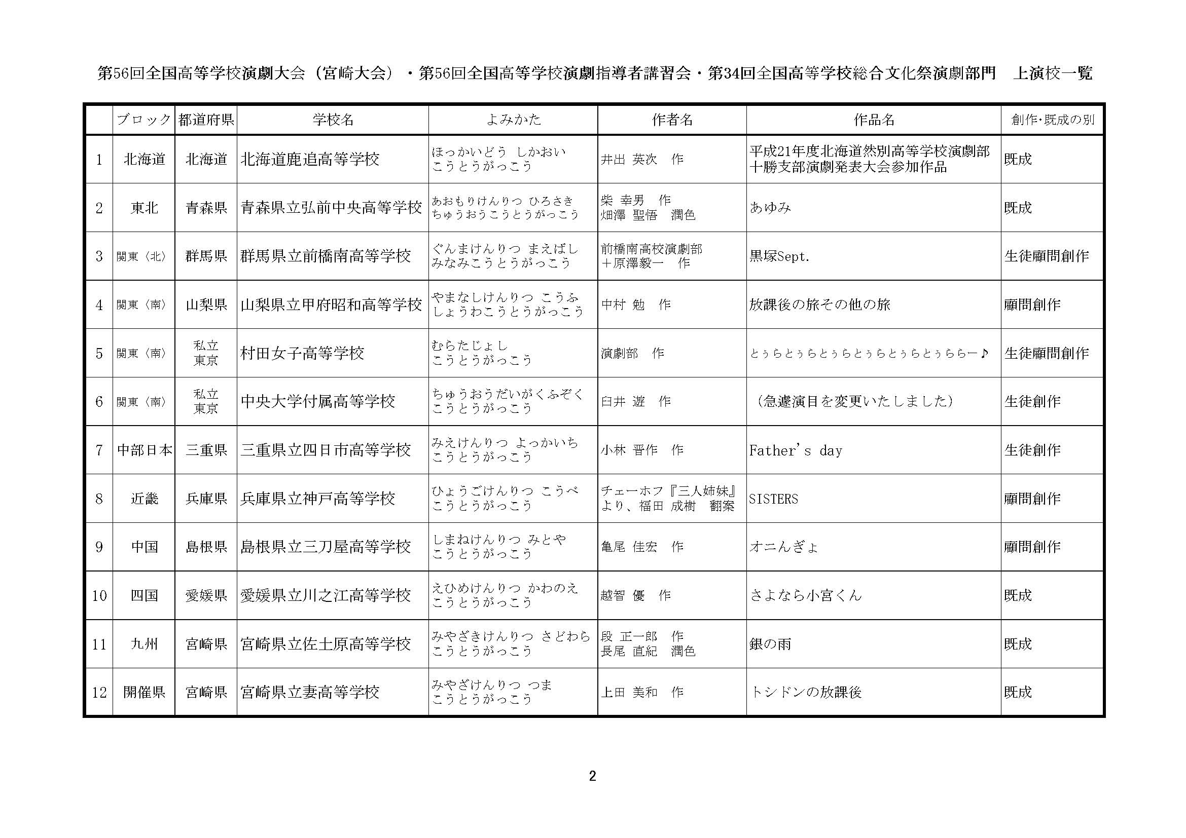 演劇部門 実施要領_ページ_04