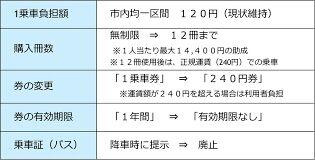 new_plan2