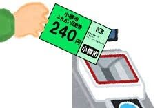 pay_by_ticket