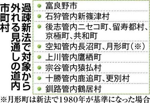 20201022-00010000-doshin-000-1-view
